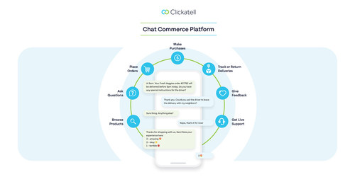 Clickatell's Chat Commerce Platform equips brands with the functionality to connect, interact, and transact with their customers in chat.