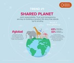"""""""Shared Planet"""" leads Innova Market Insights' Top Ten Trends for..."""