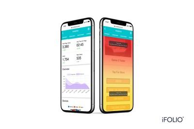 Patented iFOLIO Heat Map and Analytics Dashboard
