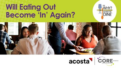 """Acosta's newest """"The Why? Behind the Dine"""" report explores consumer dining habits and breaks down pandemic-related challenges impacting the restaurant industry."""