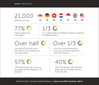 New Consumer Banking Report Offers Insights Into Rapidly Evolving ...