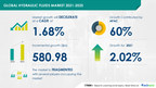 Hydraulic Fluids Market size to grow by USD 580.98 million from...