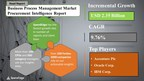 Global Business Process Management Procurement - Sourcing and...