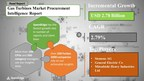 Global Gas Turbines Market Procurement Intelligence Report with COVID-19 Impact Analysis | SpendEdge