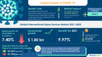 Interventional Spine Devices Market to grow by USD 1.80 bn |...
