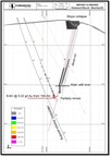 Fosterville South Reports Assays from First Core Drill Hole at Beechworth Gold Project With Hole HBDH001 Returning 8.6m at 5.22 g/t Gold including 3.6m at 10.72 g/t Gold