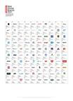特斯拉在Interbrand的2021年全球最佳品牌报告中超越竞争