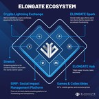 Crypto ELONGATE Officially Reveals Its Tech Roadmap, Wins Award For Best Social Impact Project 2021