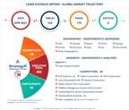 New Study from StrategyR Highlights a $1.7 Billion Global Market...