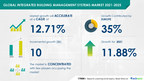 USD 10 Bn Growth in Integrated Building Management Systems Market|Greater Ease in Monitoring & Controlling Building Operations to Boost Growth |17000+ Technavio Reports