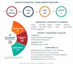 Global Logistics Automation Market to Reach $93.1 Billion by 2026