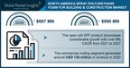 North America Spray Polyurethane Foam for Building &...