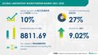 USD 8,811.69 Bn growth in Laboratory Water Purifier Market...