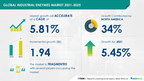 Industrial Enzymes Market to Grow by USD 1.94 Billion | Market...