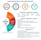 A $1 Billion Global Opportunity for Mobile Operating Tables by 2026 - New Research from StrategyR