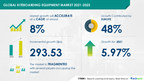 USD 293.93 Mn Growth in Kiteboarding Equipment Market 2021-2025 | Driven by Increased Participation and Inclusion of Kiteboarding in Olympics | Technavio