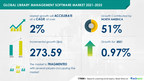 USD 273.59 Mn growth in Library Management Software Market  ...