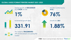USD 331.91 Mn growth in Large Format Printers Market | Driven by...