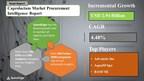 Global Caprolactam Market Procurement Intelligence Report with COVID-19 Impact Analysis | SpendEdge