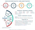 With Market Size Valued at $14.2 Billion by 2026, it`s a Healthy Outlook for the Global Search and Content Analytics Market
