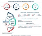 New Study from StrategyR Highlights a $6.9 Billion Global Market...