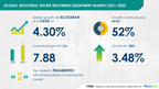 USD 7.88 Bn growth in Industrial Water Treatment Equipment Market from 2021 to 2025|Evolving Opportunities with General Electric Co. &  Lenntech BV| 17000+ Technavio Reports