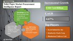 Global Toilet Paper Market Procurement Intelligence Report With Detailed Market Analysis and Insights | SpendEdge