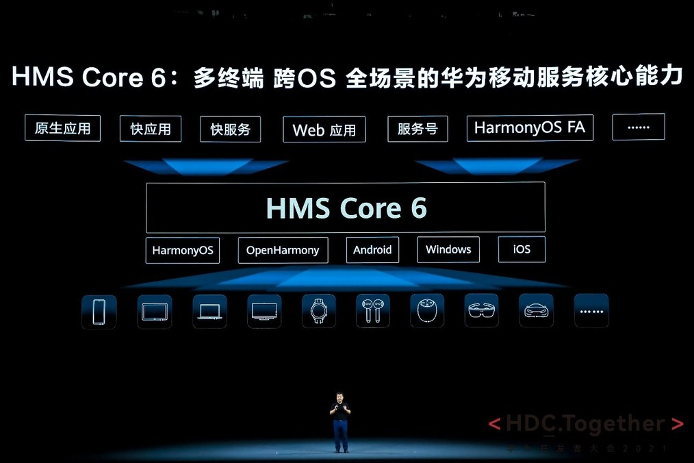 Huawei announces plans for additional developer support and new HMS capabilities at HDC 2021 – PRNewswire