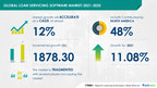 USD 1,878 Bn growth in Loan Servicing Software Market | Technavio...