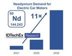 Rare Earths in EVs: IDTechEx Talks Problems, Solutions and What Is Actually Happening