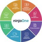 With Expanded Vision For Unified IT Operations, NinjaRMM Evolves...