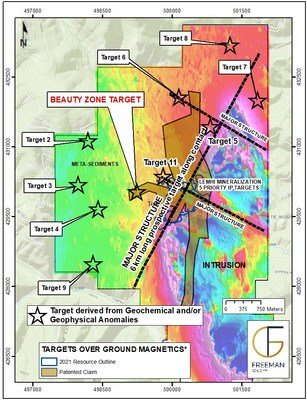 FIGURE 1: BEAUTY ZONE TARGETS – Location in Relation to Lemhi Gold Deposit (CNW Group/[nxtlink id=