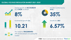 Voltage Regulator Market to Grow by USD 10.21 billion | Rapid Growth of IoT to Accelerate Market Growth | 17,000+ Technavio Research Reports