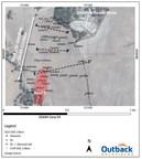 Outback更新股东于云吞的勘探活动,并在格林芬钻孔中报告最终结果