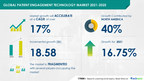USD 18.58 Bn growth in Patient Engagement Solutions Market size | ...