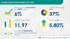 USD 11.97 Bn growth in Sports Drink Market| New Product Launches to Boost Growth | Technavio