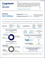 Cognizant Reports Third Quarter 2021 Results