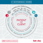 """Interim HealthCare Launches National Home Care & Hospice Month Campaign, """"The Difference is Home"""""""