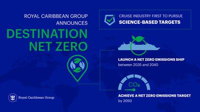 """Royal Caribbean Group Announces """"Destination Net Zero"""" — Program to Achieve Net Zero Emissions by 2050"""