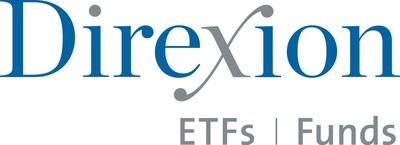 Direxion ETFs   Funds (PRNewsfoto/Direxion)