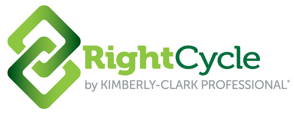 K-C Professional RightCycle logo