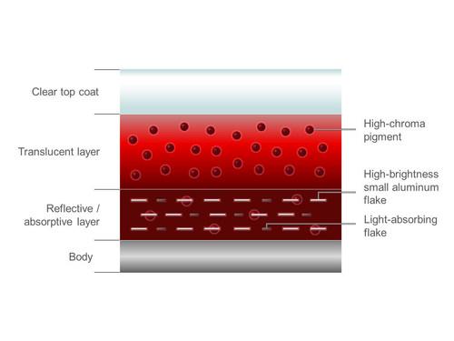 Mazda Develops New Body Color, Soul Red Crystal, to Symbolize KODO Design