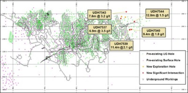 Figure 9 – Frasers Underground drill holes targeting Panel 2 (plan view) (CNW Group/OceanaGold Corporation)