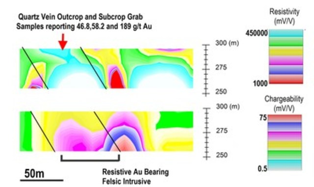 Figure 4: Resistivity and chargeability sections (inversions) for Line 4+00 at Aurora with high a priority drill target shown. (CNW Group/RNC Minerals)
