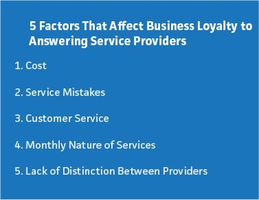Service Quality, Cost Top Factors Which Dictate Businesses' Loyalty to Answering Services Providers