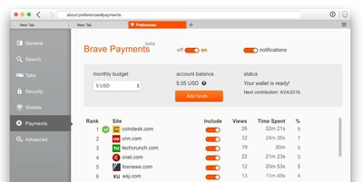 By using the Brave browser, people can opt to automatically and privately support CoinDesk content via Brave Payments' bitcoin-based micro-donation system.
