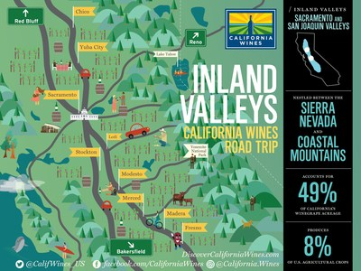 Visitors touring the great Inland Valleys of California, one of the world's most productive agricultural regions, will  find wineries, farm trails  and farm-to-fork experiences.