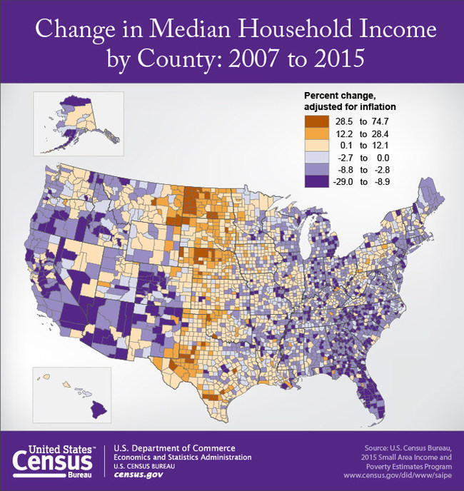 census bureau releases 2015 income and poverty estimates for all counties. Black Bedroom Furniture Sets. Home Design Ideas