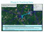 PrecisionHawk Research Outlines Operations Risk for Drones Flying Beyond Line of Sight