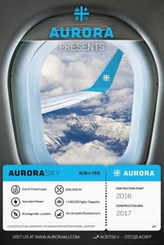 Aurora Sky Facility (CNW Group/Aurora Cannabis Inc.)